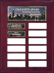 Mahogany Perpetual Plaque Monthly Perpetual Plaques